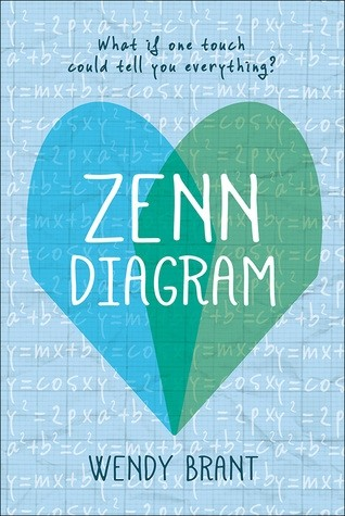 Featured Review: Zenn Diagram (Wendy Brant)